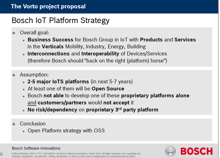 Bosch Product Strategy